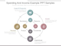 Spending And Income Example Ppt Samples