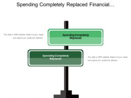 Spending Completely Replaced Financial Opportunity Received Additional Support