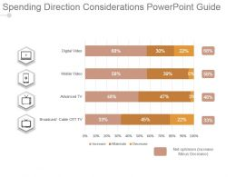 Spending Direction Considerations Powerpoint Guide