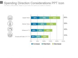 Spending Direction Considerations Ppt Icon
