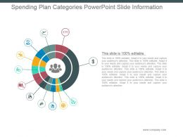 Spending Plan Categories Powerpoint Slide Information