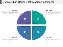 Sphere Chart Design Ppt Infographic Template