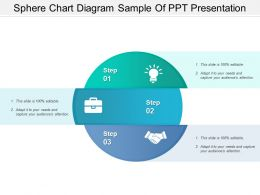 Sphere Chart Diagram Sample Of Ppt Presentation
