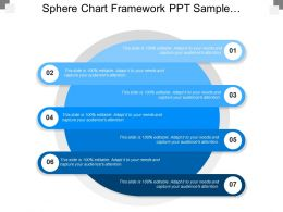 Sphere Chart Framework Ppt Sample Presentations