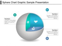 Sphere Chart Graphic Sample Presentation