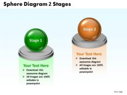 sphere diagram 2 stages 50