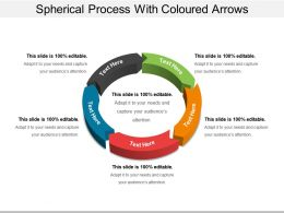 Spherical Process With Coloured Arrows