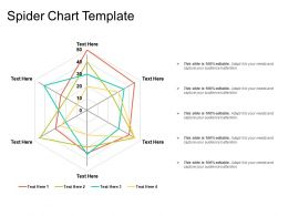 Spider Chart Template