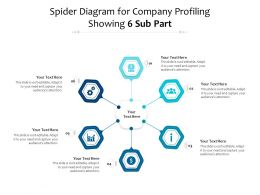 Spider Diagram For Company Profiling Showing 6 Sub Part