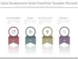 Spiral Developmental Model Powerpoint Templates Microsoft
