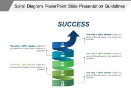 Spiral Diagram Powerpoint Slide Presentation Guidelines