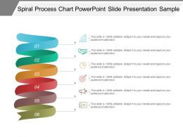 Spiral Process Chart Powerpoint Slide Presentation Sample