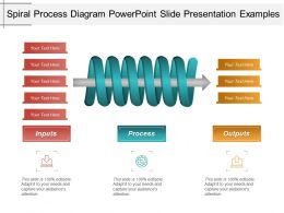 Spiral Process Diagram Powerpoint Slide Presentation Examples