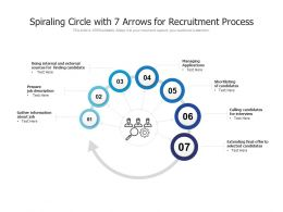 Spiraling Circle With 7 Arrows For Recruitment Process