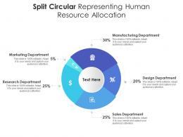 Split Circular Representing Human Resource Allocation