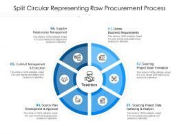 Split Circular Representing Raw Procurement Process