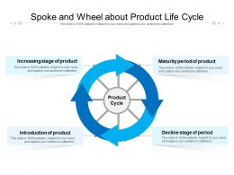 Spoke And Wheel About Product Life Cycle