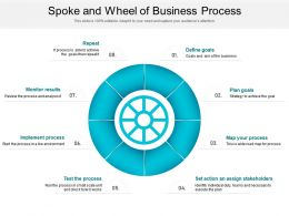 Spoke And Wheel Of Business Process