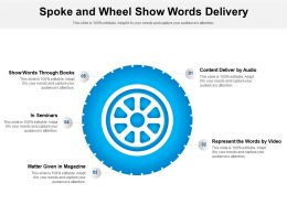 Spoke And Wheel Show Words Delivery