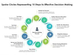 Spoke Circles Representing 10 Steps To Effective Decision Making