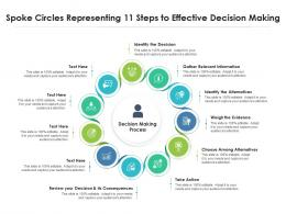 Spoke Circles Representing 11 Steps To Effective Decision Making