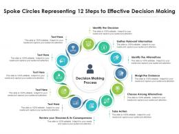 Spoke Circles Representing 12 Steps To Effective Decision Making