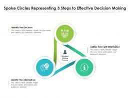 Spoke Circles Representing 3 Steps To Effective Decision Making