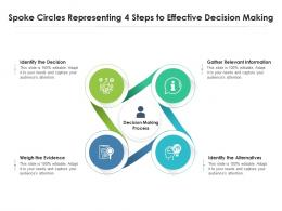 Spoke Circles Representing 4 Steps To Effective Decision Making