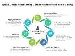 Spoke Circles Representing 7 Steps To Effective Decision Making
