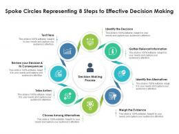 Spoke Circles Representing 8 Steps To Effective Decision Making