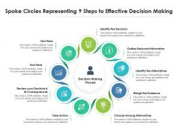 Spoke Circles Representing 9 Steps To Effective Decision