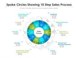 Spoke Circles Showing 10 Step Sales Process