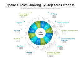 Spoke Circles Showing 12 Step Sales Process