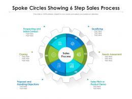Spoke Circles Showing 6 Step Sales Process