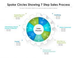 Spoke Circles Showing 7 Step Sales Process