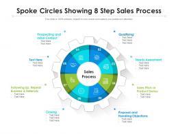 Spoke Circles Showing 8 Step Sales Process