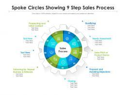 Spoke Circles Showing 9 Step Sales Process