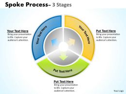 64699044 Style Circular Spokes 3 Piece Powerpoint Template Diagram Graphic Slide