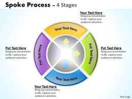 Spoke Process 4 Stages 3