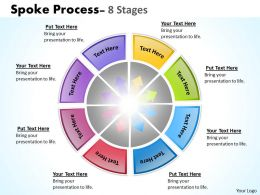 Spoke Process 8 Stages 1