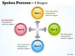 Spokes Process 4 Stages 4