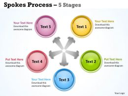 Spokes Process 5 Stages 3
