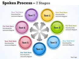 Spokes Process 7 Stages 3