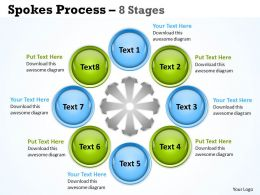 Spokes Process 8 Stages 3