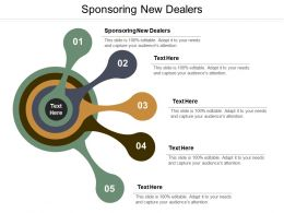 Sponsoring New Dealers Ppt Powerpoint Presentation Ideas Information Cpb