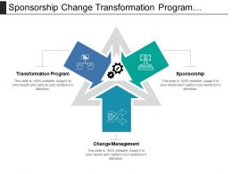 Sponsorship Change Transformation Program Integration Model With Icons And Boxes