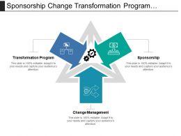 sponsorship_change_transformation_program_integration_model_with_icons_and_boxes_Slide01