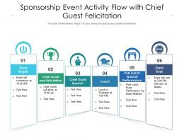 Sponsorship Event Activity Flow With Chief Guest Felicitation