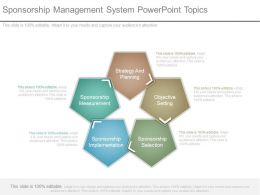 Sponsorship Management System Powerpoint Topics