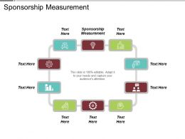 Sponsorship Measurement Ppt Powerpoint Presentation Gallery Objects Cpb